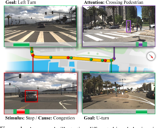 Figure 1 for Toward Driving Scene Understanding: A Dataset for Learning Driver Behavior and Causal Reasoning