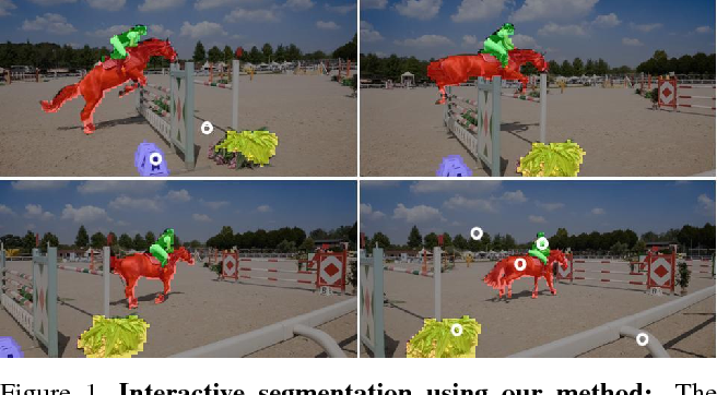 Figure 1 for Blazingly Fast Video Object Segmentation with Pixel-Wise Metric Learning