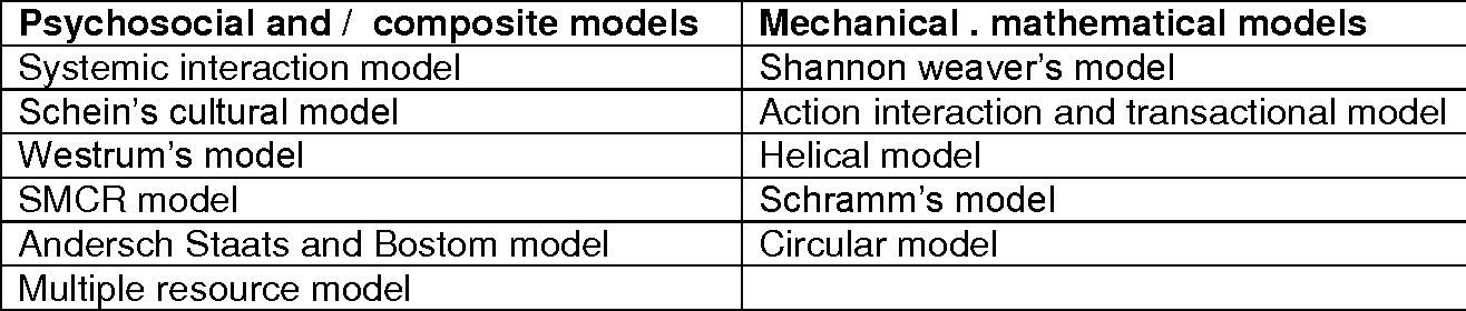 circular transactional model