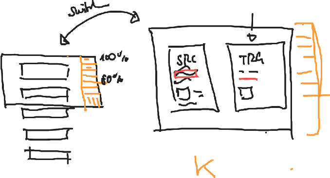 Figure 2 for The Impact of Text Presentation on Translator Performance