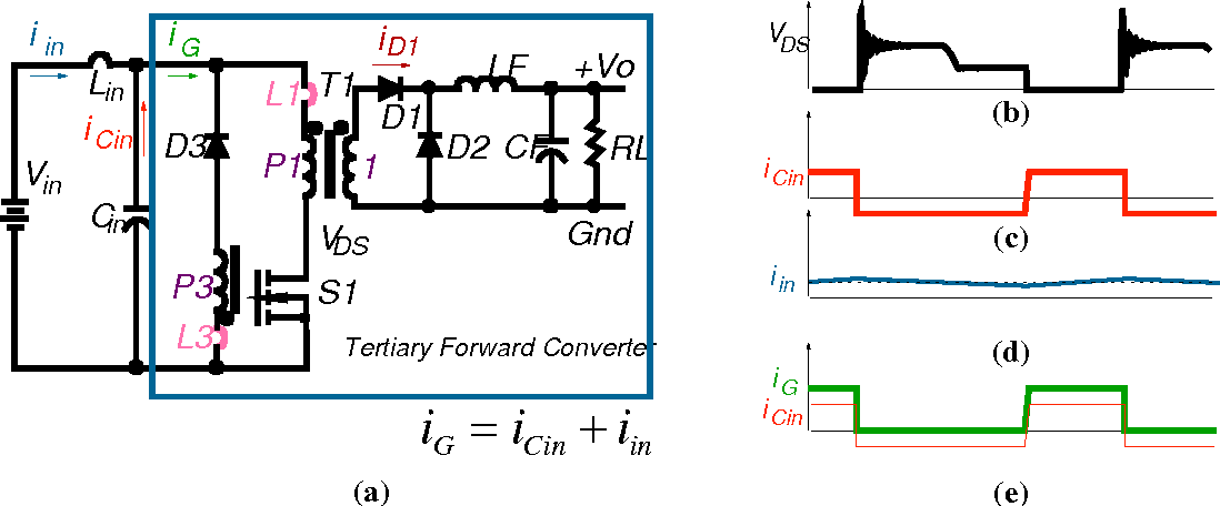 1-1 (a) circuit diagram and (b) key current
