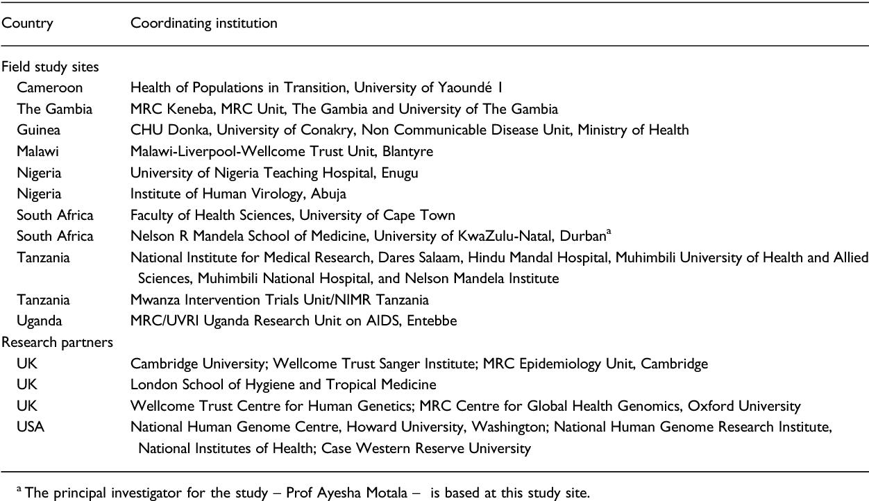 Esl dissertation hypothesis proofreading services online