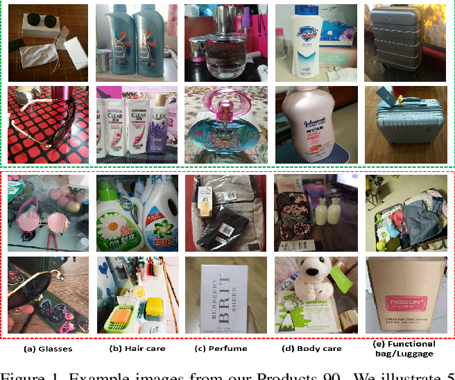 Figure 1 for Product Image Recognition with Guidance Learning and Noisy Supervision