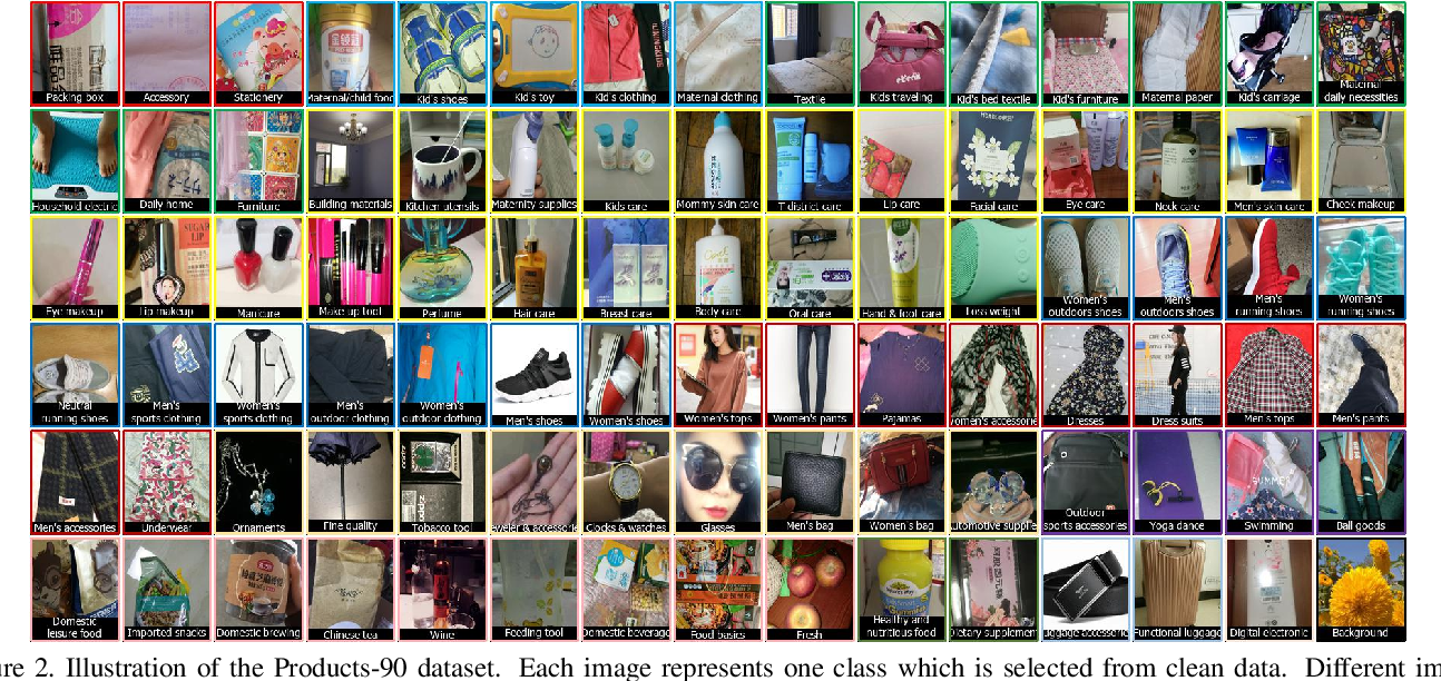 Figure 3 for Product Image Recognition with Guidance Learning and Noisy Supervision