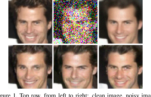 Figure 1 for Stochastic Image Denoising by Sampling from the Posterior Distribution