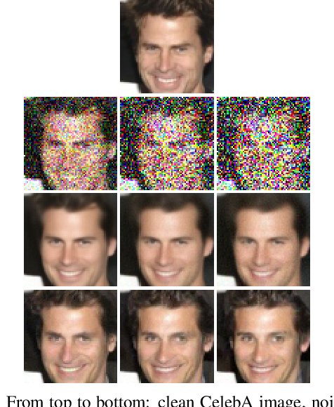 Figure 3 for Stochastic Image Denoising by Sampling from the Posterior Distribution