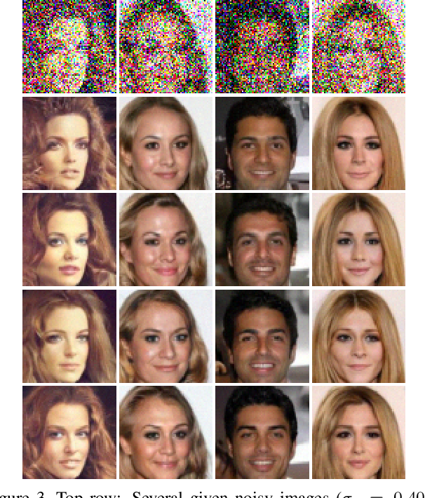 Figure 4 for Stochastic Image Denoising by Sampling from the Posterior Distribution
