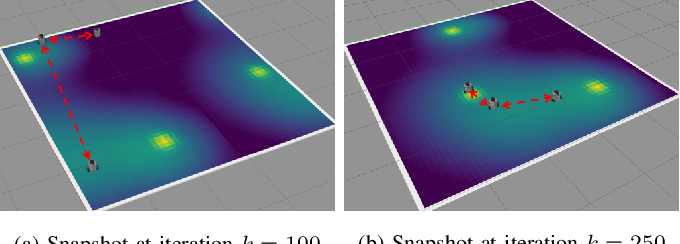 Figure 3 for Multi-Robot Dynamical Source Seeking in Unknown Environments