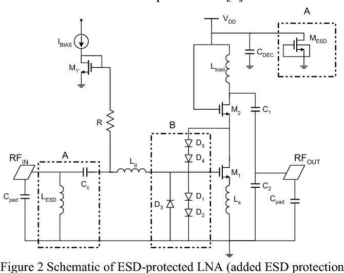 Figure 2 from Cl 3 HBM and cl M4 MM ESD protected 5.5 GHz LNA ... on remington 870 schematic, m249 schematic, overdrive schematic, mossberg 500 schematic, g3 schematic, ar schematic, m16 schematic, m16a1 schematic, s3 schematic, simple distortion pedal schematic,