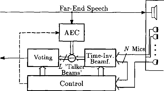 Fig. 1: General structure combining ABMAs and AEC