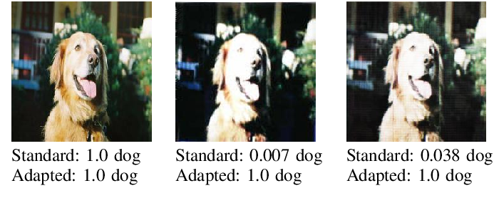 Figure 1 for A Simple Domain Shifting Networkfor Generating Low Quality Images