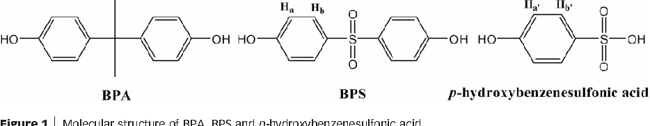 Aqueous phototransformation of bisphenol S: the competitive