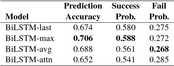 Figure 4 for Adversarial Learning of Task-Oriented Neural Dialog Models