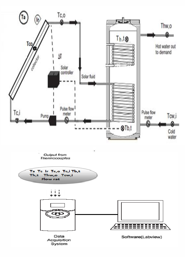 Figure 1 from effects of the transfer circuits insulation on the schematic diagram of the experimental setup ccuart Gallery