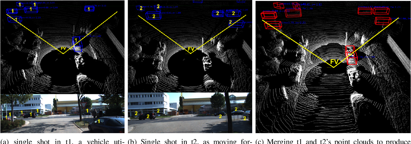 Figure 2 for Cooper: Cooperative Perception for Connected Autonomous Vehicles based on 3D Point Clouds