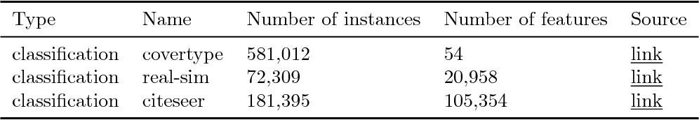 Figure 4 for InfiniteBoost: building infinite ensembles with gradient descent