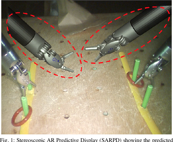 Figure 1 for Augmented Reality Predictive Displays to Help Mitigate the Effects of Delayed Telesurgery