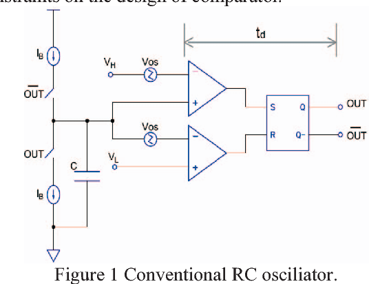 Figure 1 from A 255nW 138kHz RC oscillator for ultra-low power
