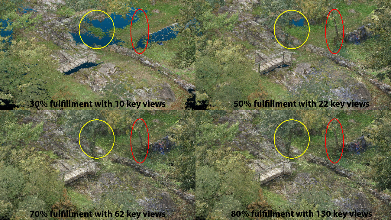 Figure 1 for Prioritized Multi-View Stereo Depth Map Generation Using Confidence Prediction