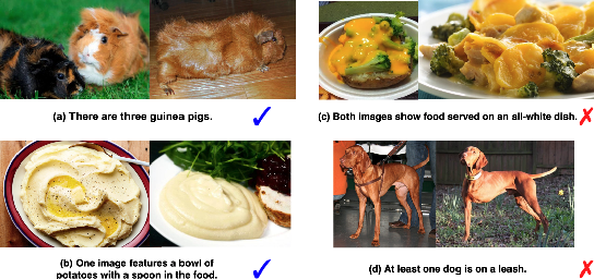 Figure 1 for CIGLI: Conditional Image Generation from Language & Image