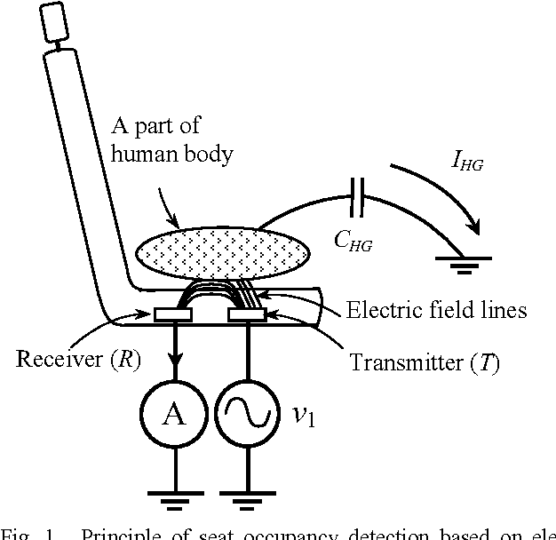 A Method For Seat Occupancy Detection For Automobile Seats With