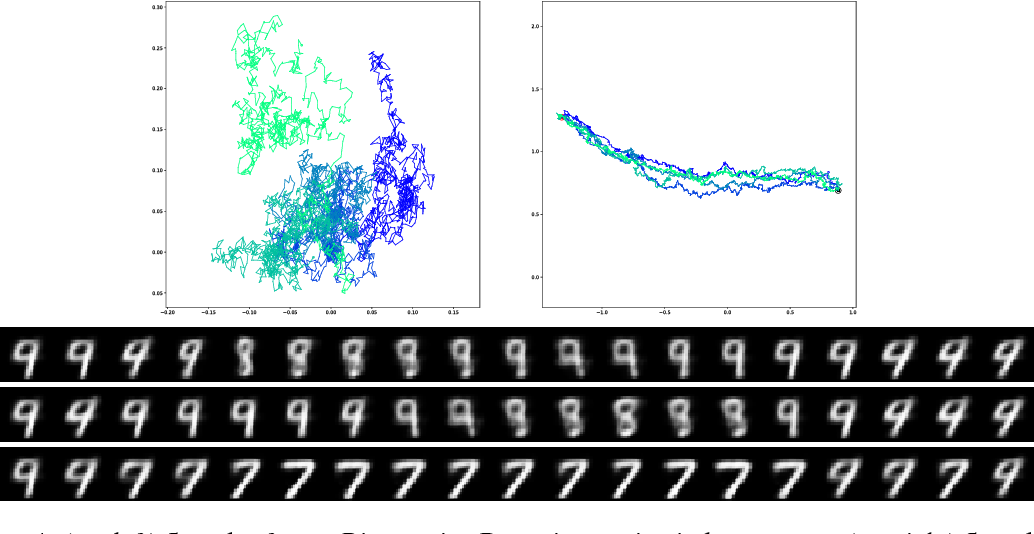 Figure 4 for Latent Space Non-Linear Statistics