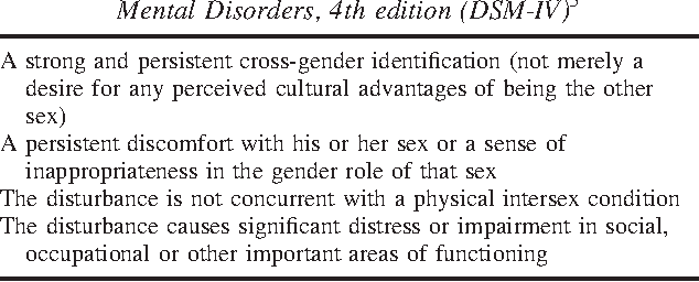 TABLE 1. Diagnostic criteria for gender identity disorder, as defined by the Diagnostic and Statistical Manual of Mental Disorders, 4th edition (DSM-IV)5
