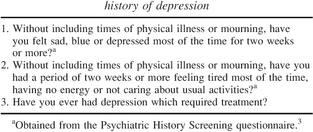 TABLE 1. Self-rated method to identify a lifetime history of depression
