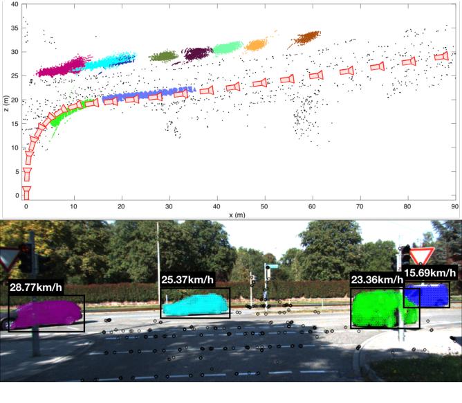 Figure 1 for VDO-SLAM: A Visual Dynamic Object-aware SLAM System