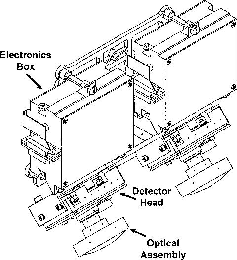 Mars Exploration Rover Engineering Cameras