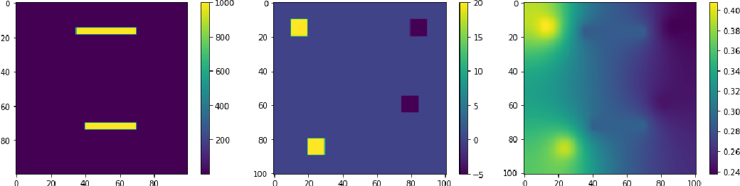 Figure 3 for Multi-agent Reinforcement Learning Accelerated MCMC on Multiscale Inversion Problem