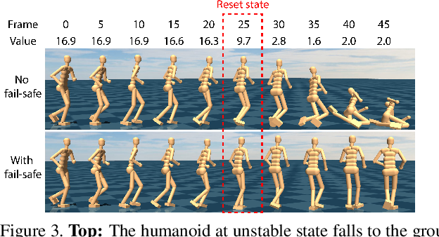 Figure 4 for Ego-Pose Estimation and Forecasting as Real-Time PD Control