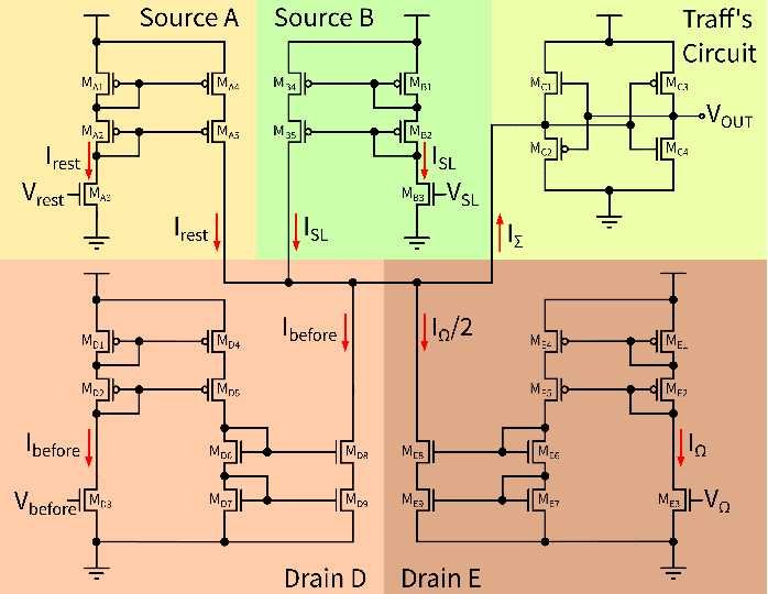 Figure 4 for Implementing efficient balanced networks with mixed-signal spike-based learning circuits