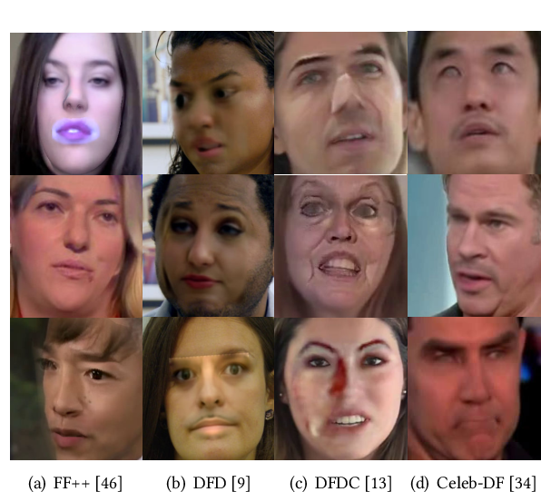 Figure 1 for M2TR: Multi-modal Multi-scale Transformers for Deepfake Detection