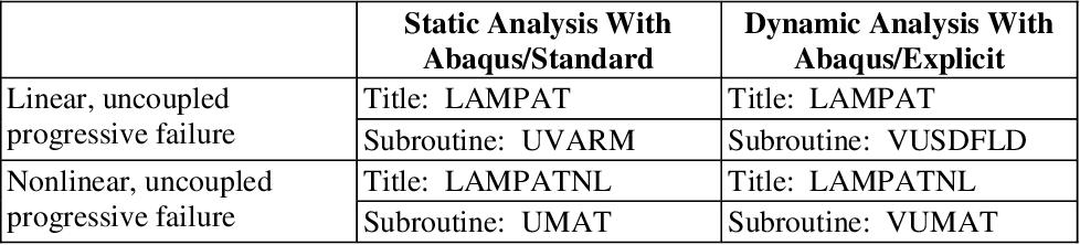Figure 1 from LAMPAT and LAMPATNL User's Manual - Semantic Scholar