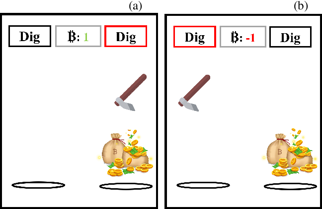 Figure 1 for Beating humans in a penny-matching game by leveraging cognitive hierarchy theory and Bayesian learning