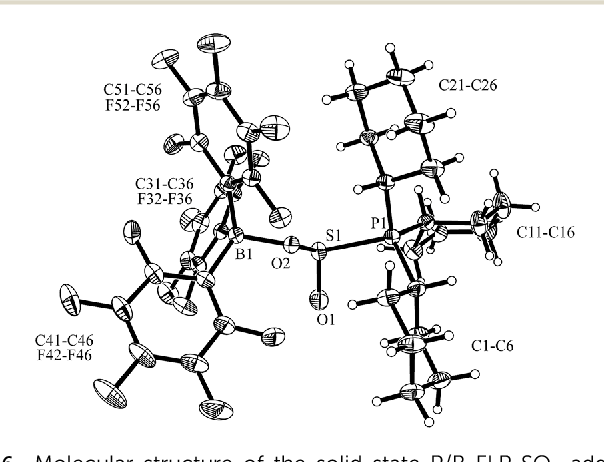 Figure 6 From Solid State Frustrated Lewis Pair Chemistry