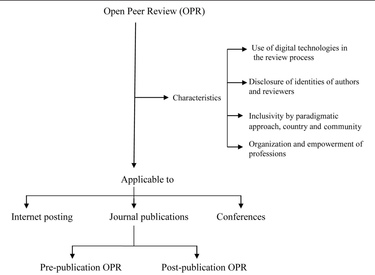 opinion change essay for ielts