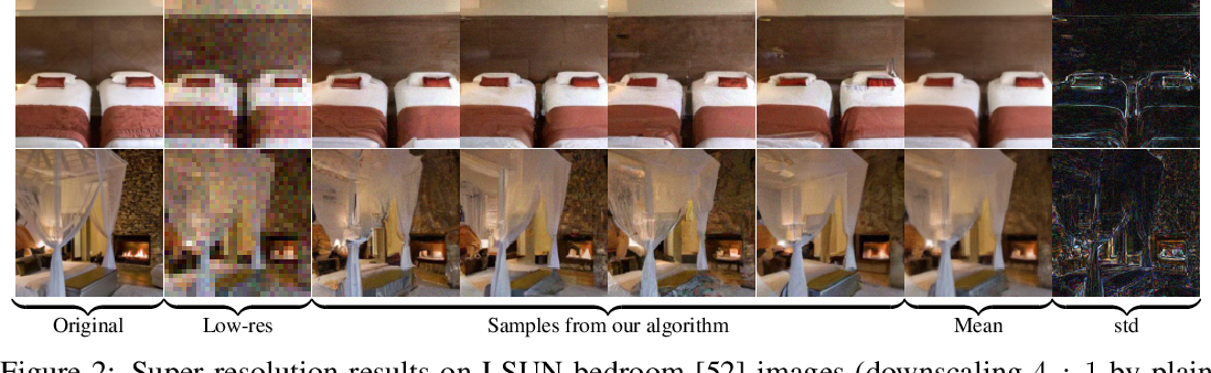 Figure 2 for SNIPS: Solving Noisy Inverse Problems Stochastically
