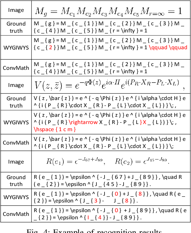 Figure 4 for ConvMath: A Convolutional Sequence Network for Mathematical Expression Recognition