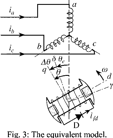 Initial Rotor Position Estimation Of Half Wave Rectified Brushless