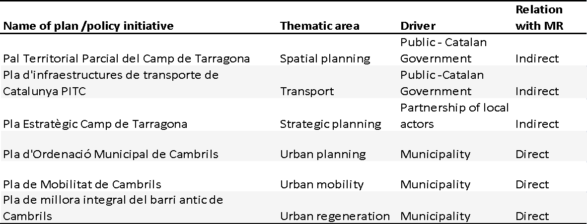 table 3.9