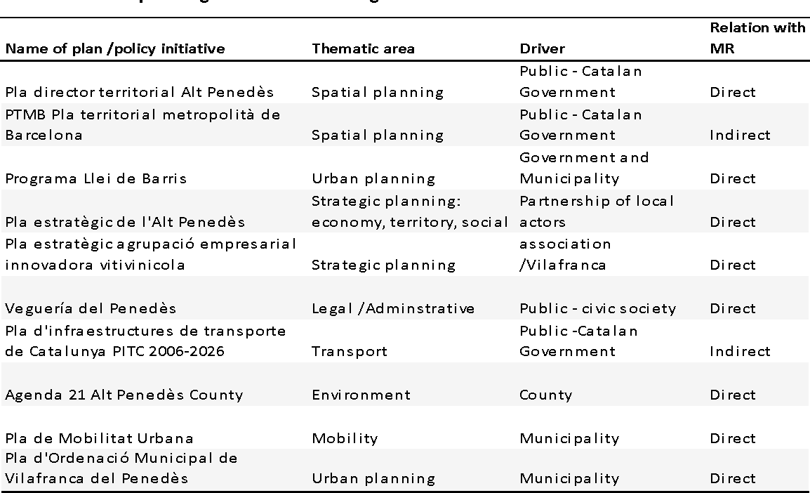 table 3.4