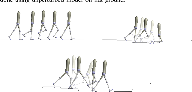 Figure 4 for Sample Efficient Optimization for Learning Controllers for Bipedal Locomotion