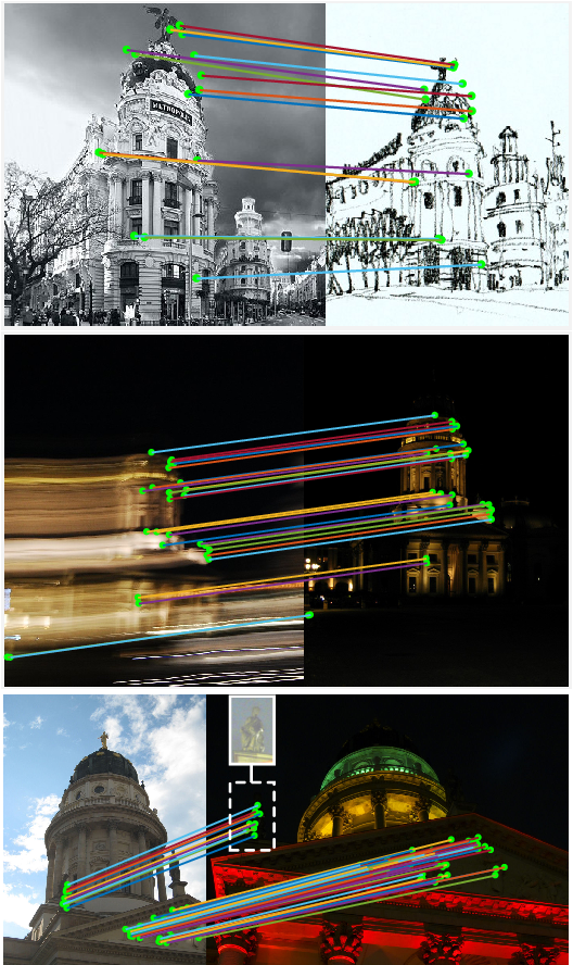 Figure 1 for D2-Net: A Trainable CNN for Joint Detection and Description of Local Features