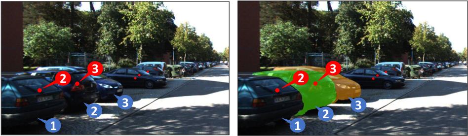 Figure 1 for IAFA: Instance-aware Feature Aggregation for 3D Object Detection from a Single Image