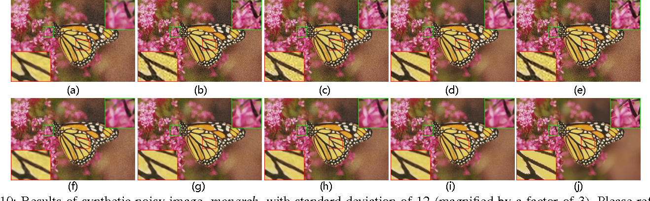 Figure 2 for How Does the Low-Rank Matrix Decomposition Help Internal and External Learnings for Super-Resolution