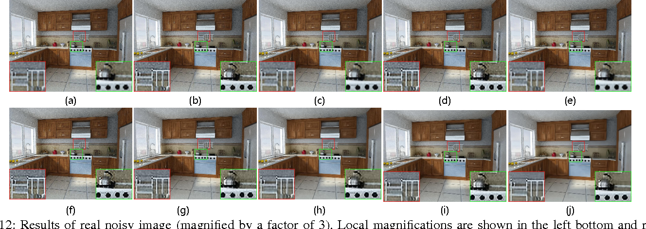 Figure 4 for How Does the Low-Rank Matrix Decomposition Help Internal and External Learnings for Super-Resolution