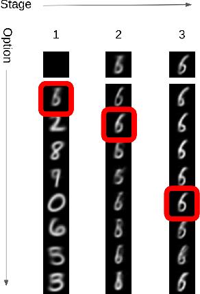 Figure 1 for VQ-DRAW: A Sequential Discrete VAE