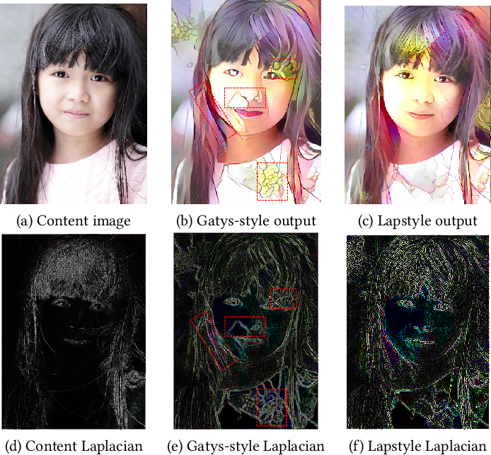 Figure 3 for Laplacian-Steered Neural Style Transfer